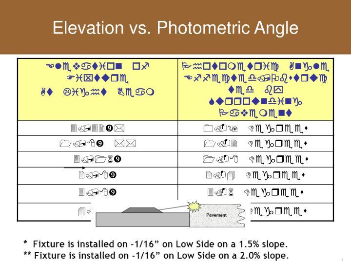 Elevation vs photometric angle