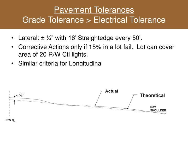Pavement Tolerances