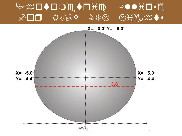 Photometric Ellipse for R/W CTL Lights