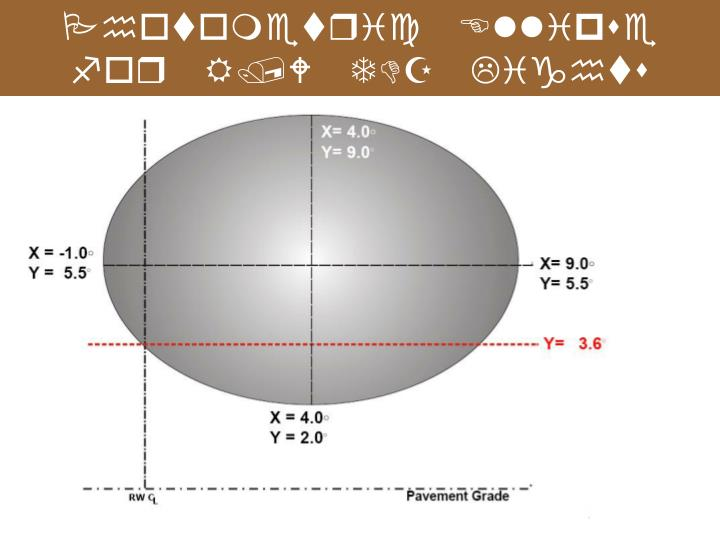 Photometric Ellipse for R/W TDZ Lights