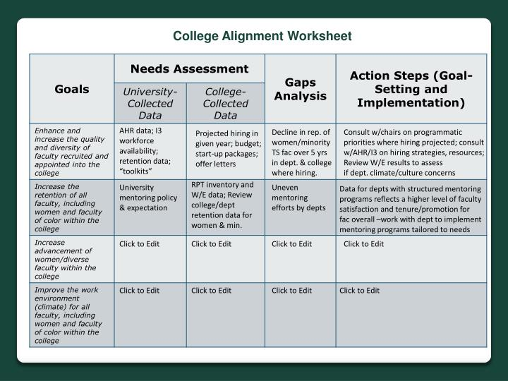 College Alignment Worksheet