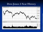 dow jones 2 year history
