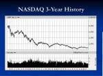 nasdaq 3 year history
