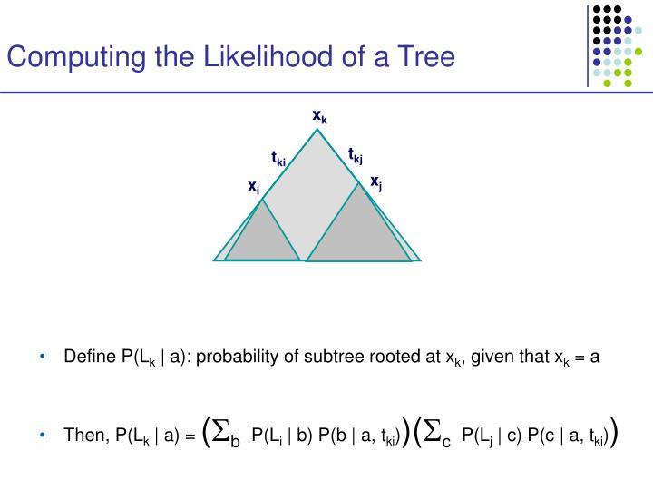 Computing the Likelihood of a Tree