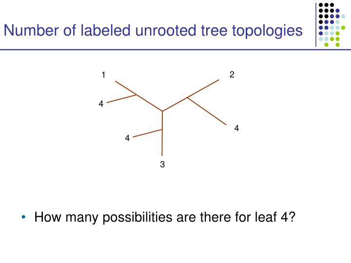 Number of labeled unrooted tree topologies