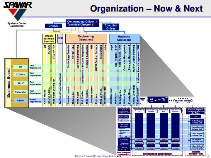 Organization – Now & Next