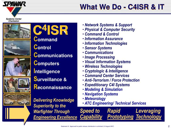 What we do c4isr it