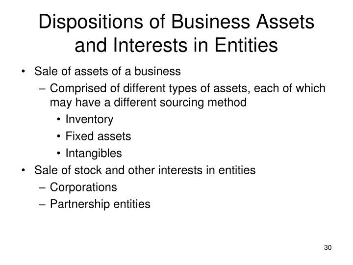 Dispositions of Business Assets and Interests in Entities