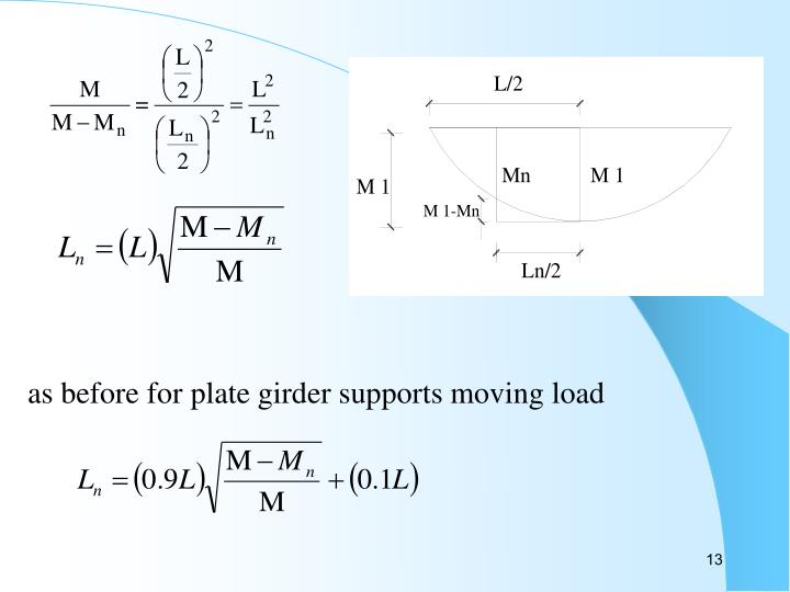 as before for plate girder supports moving load