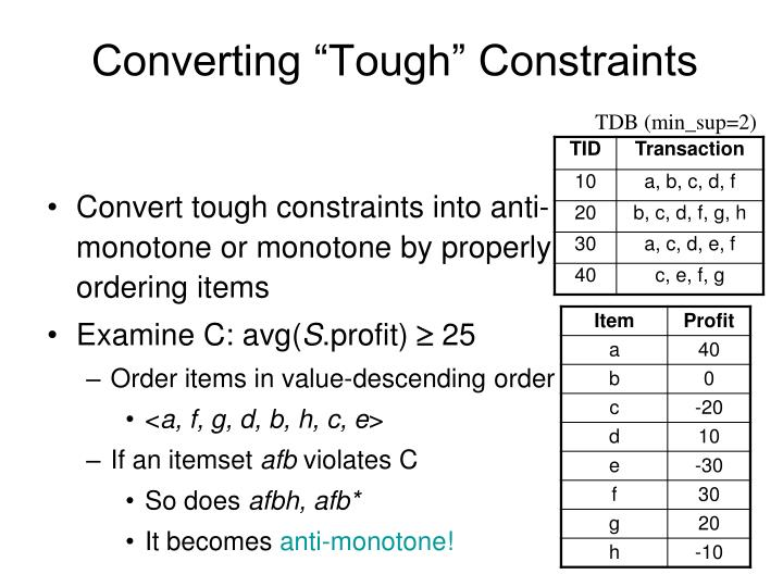 "Converting ""Tough"" Constraints"