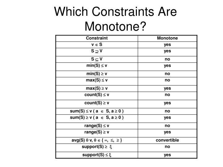 Which Constraints Are Monotone?