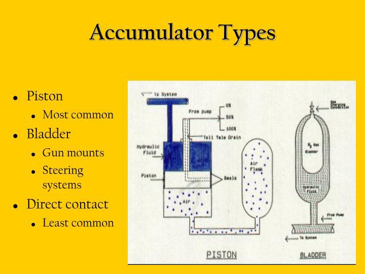 Accumulator Types