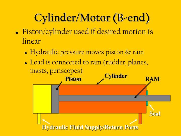 Cylinder/Motor (B-end)