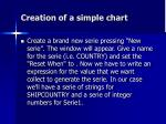 creation of a simple chart15