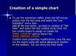 creation of a simple chart17