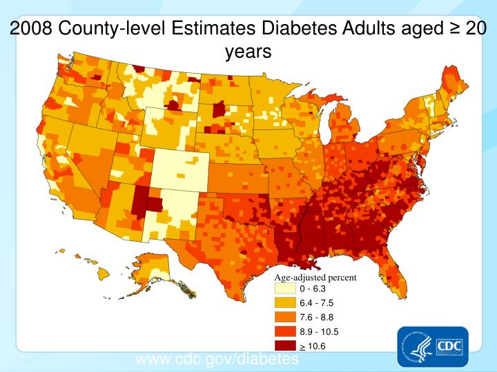 2008 County-level Estimates Diabetes Adults