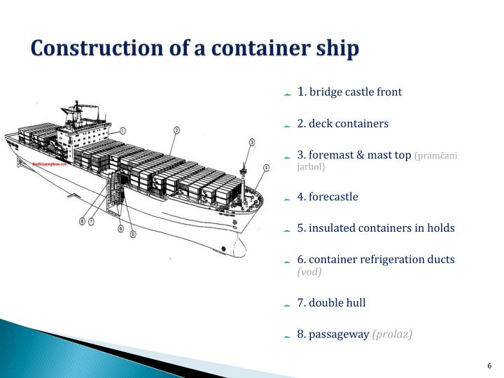 Construction of a container ship