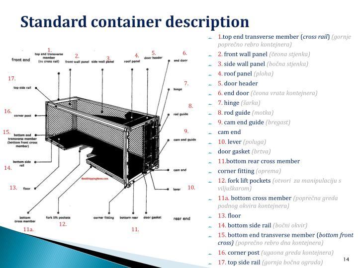 Standard container description