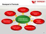 seaspan s formula