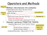 operators and methods