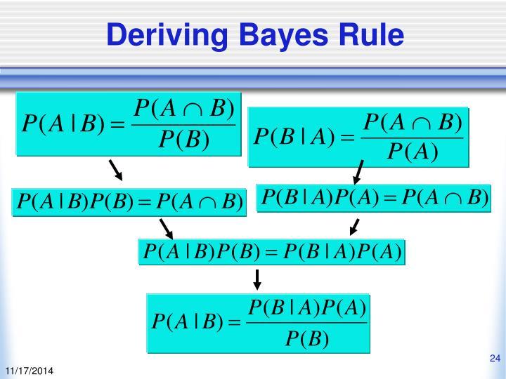 Deriving Bayes Rule