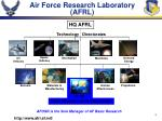 air force research laboratory afrl