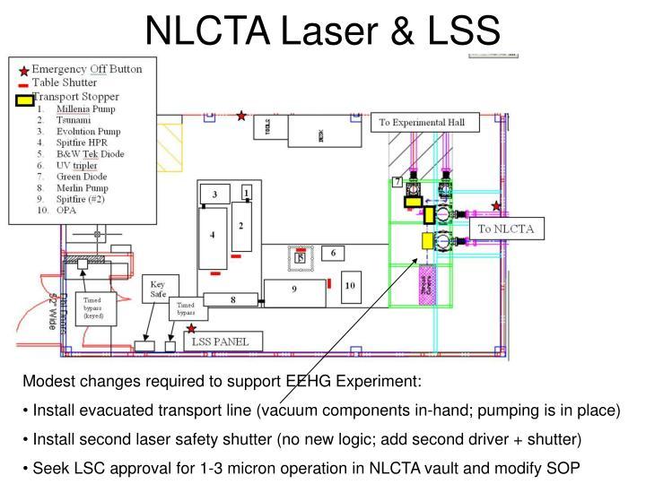 NLCTA Laser & LSS
