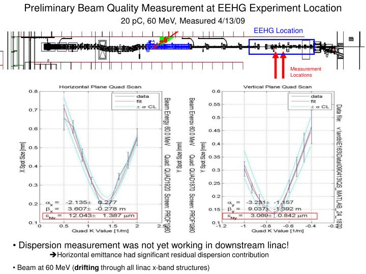Preliminary Beam Quality Measurement at EEHG Experiment Location