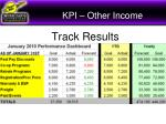 kpi other income