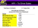kpi to drive sales1