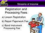 streams of income4