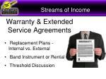 streams of income5