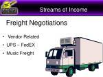 streams of income6