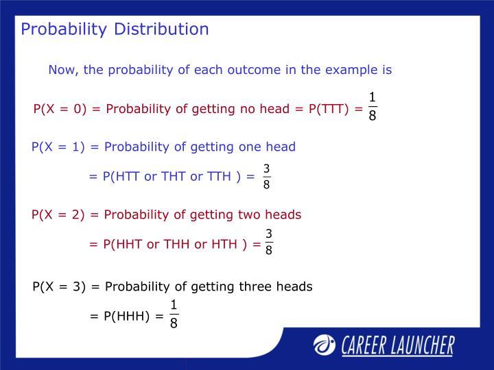 P(X = 0) = Probability of getting no head = P(TTT) =