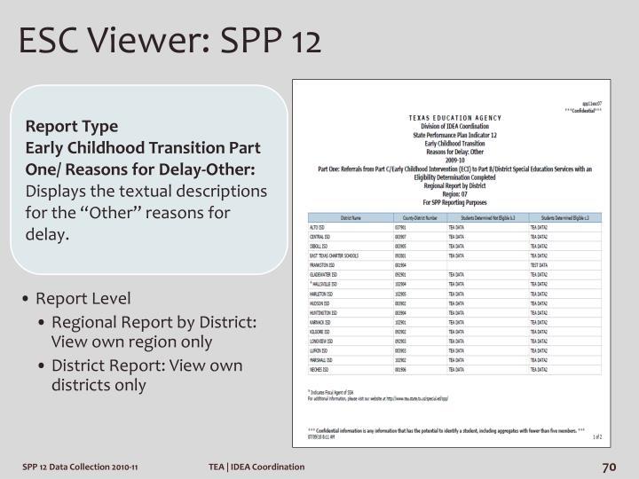 ESC Viewer: SPP 12