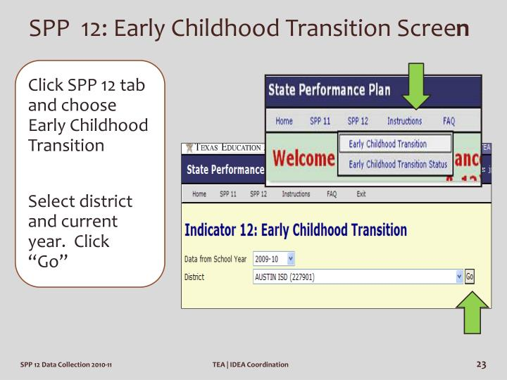 SPP  12: Early Childhood Transition Scree