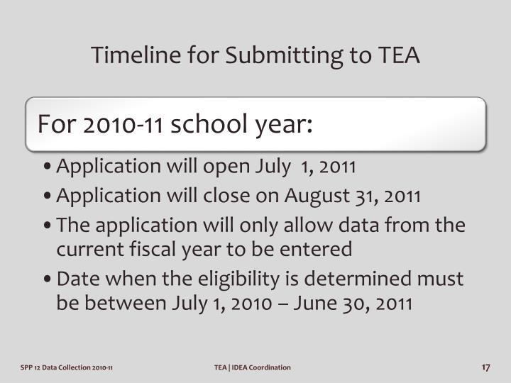 Timeline for Submitting to TEA