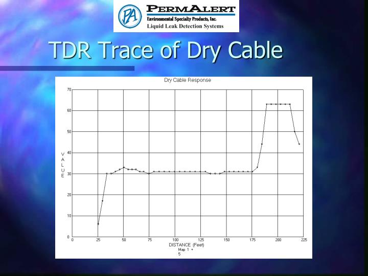 TDR Trace of Dry Cable