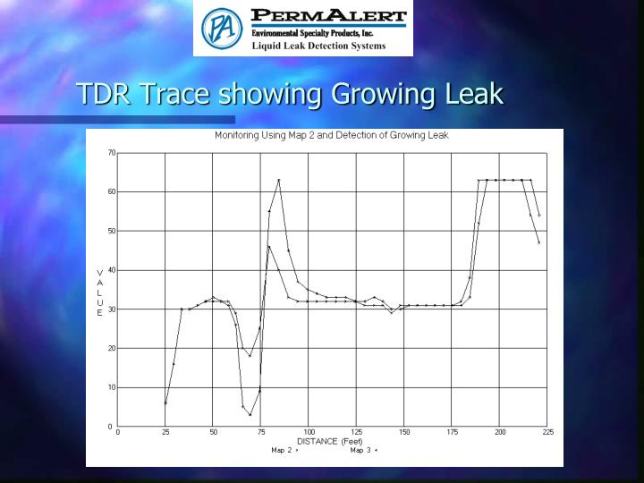 TDR Trace showing Growing Leak