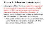 phase 1 infrastructure analysis