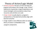 theory of action logic model