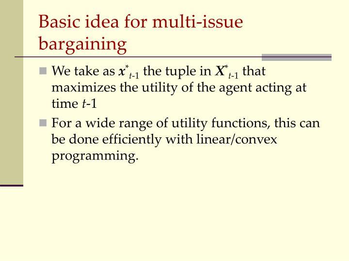 Basic idea for multi-issue bargaining