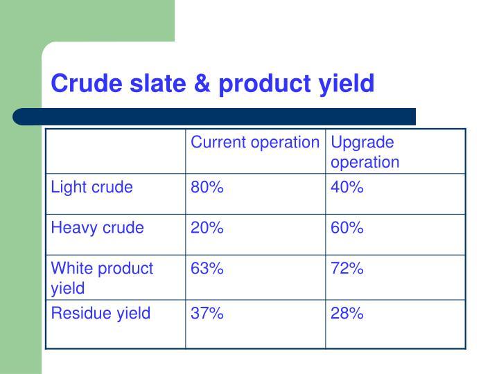 Crude slate & product yield