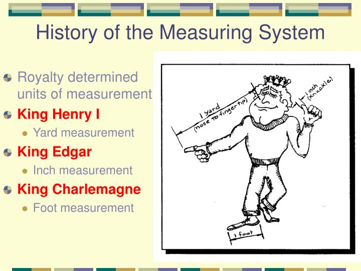 History of the measuring system