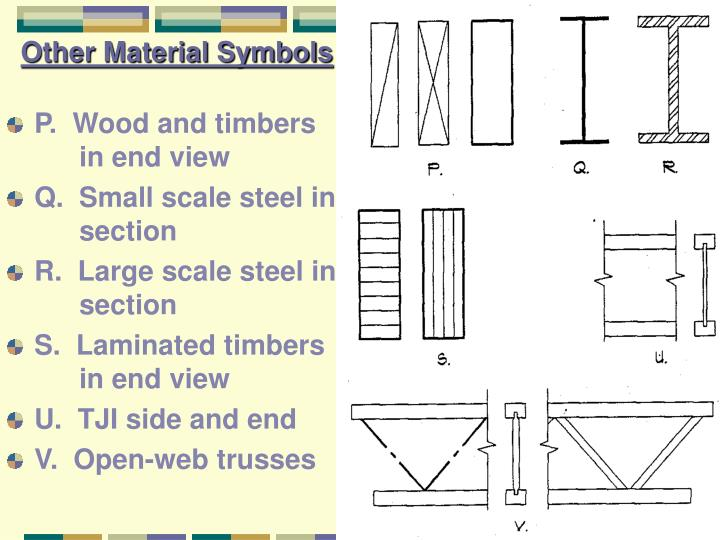 Other Material Symbols