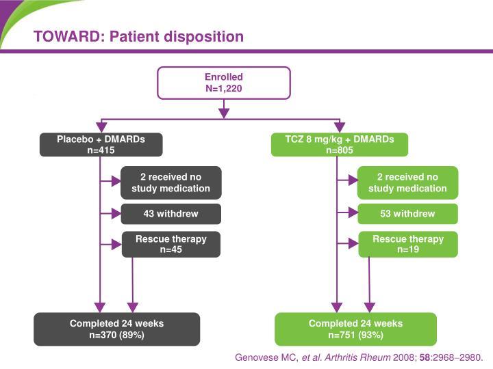 TOWARD: Patient disposition