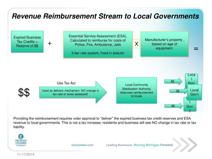 Revenue Reimbursement Stream to Local Governments