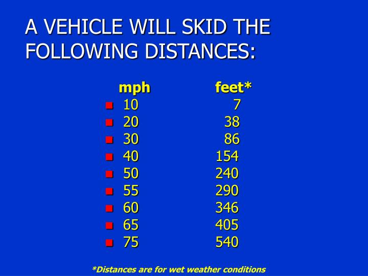 A VEHICLE WILL SKID THE FOLLOWING DISTANCES: