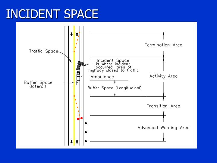INCIDENT SPACE