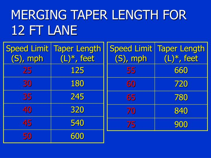MERGING TAPER LENGTH FOR 12 FT LANE